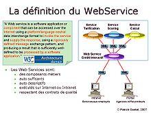 Architecture orient e services wikip dia for Architecture orientee service