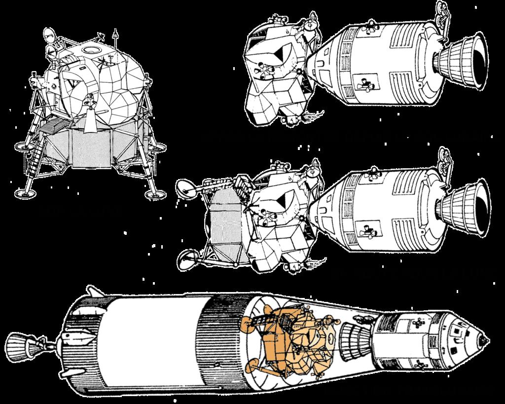 Differentes configuration du LEM