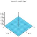 Coshc'(z) abs complex 3D plot.png