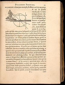 "Page of Descartes' ""La dioptrique"" with the tennis ball example. Descartes-1637-b011.jpg"