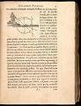 Descartes-1637-b011.jpg