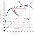 Destilación discontinua etanol+agua.png