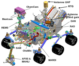 Mars Science Laboratory showing rover's wheels which acted as landing gear for initial touchdown