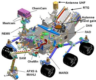 370px Drawing of the Mars Science Laboratory - NASA encontra um lugar que deveria ser lindo em um passado de Marte