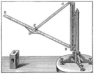 Triquetrum (astronomy) - Triquetrum of Copernicus