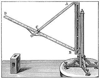 Triquetrum (astronomy)