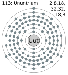 Electron shell 113 ununtrium.png