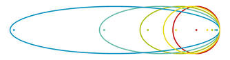 Ellipse set 1.png