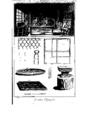 Encyclopedie volume 2b-164.png