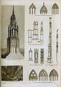 English Gothic architecture and arch elements