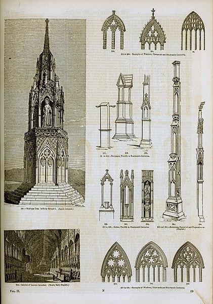 gothic architecture elements - 533×760