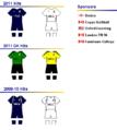 FC London Kits 2011.png