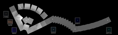 a set of grey squares trace roughly left to right. A few are labeled with single letters associated with a nearby coloured square. J is near to a square labeled Jupiter; E to Earth; V to Venus; S to Saturn; U to Uranus; N to Neptune. A small spot appears at the centre of each coloured square