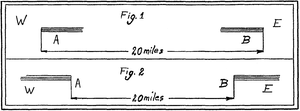 Figures 1 and 2 from the February 1916 QST page 34.png