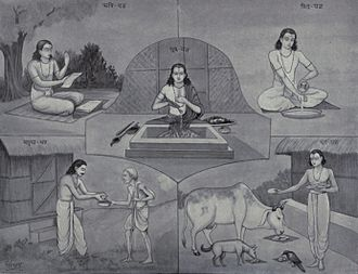 Yajna - (clockwise from left top corner) Rishi, Pitri, Bhuta, Manushya and (centre) Deva yajnas.
