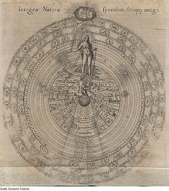 Panpsychism - Illustration of the Cosmic order by Robert Fludd, the World Soul is depicted as a woman.