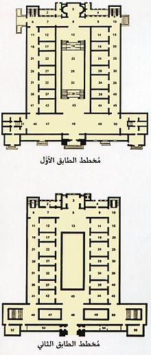 المتحف المصري ويكيبيديا الموسوعة الحرة