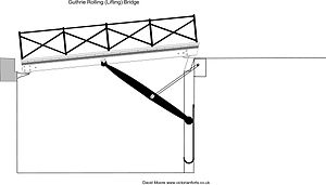 Guthrie rolling bridge - Beginning of lifting sequence of a Guthrie Rolling Bridge