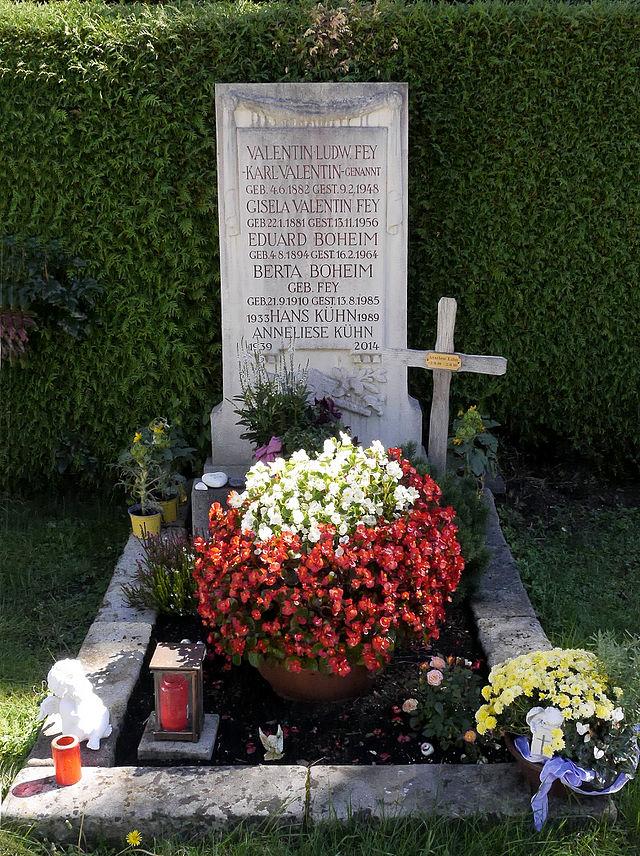 Karl Valentin Wikiwand