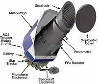 केप्लर अंतरिक्ष वेधशाला