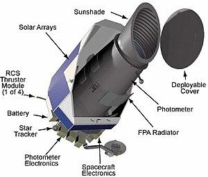 Kepler (spacecraft) - A 2004 conceptual drawing of Kepler