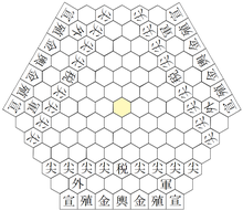 Sannin shogi - Wikipedia, the free encyclopedia
