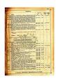 L. Späth Baumschulenweg Katalog 1903 pages 131-133.pdf