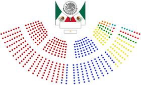 PlantillaFicha de congresodoc  Wikipedia la enciclopedia libre