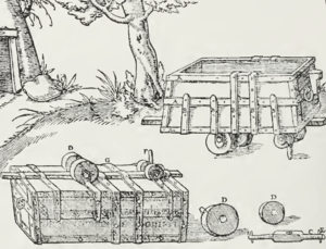 Rail transport in Germany - A German mine cart with a guide pin (in Fig. F), in a 1556 drawing by Georgius Agricola (De re metallica Libri XII), the forerunner of all modern railway wagons