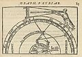 Lunar distance method Wellcome L0070898.jpg