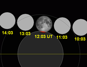 October 2005 lunar eclipse - Image: Lunar eclipse chart close 2005Oct 17