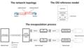 MLPPP model, topology and encapsulation - en.png