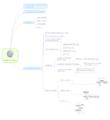 Mapa estructuras control completo 01.png