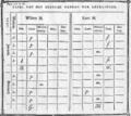 Merit Table from Maatschappij tot Nut van 't Algemeen 1798.png
