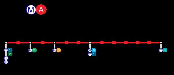 Map of Lyon Tramway Network