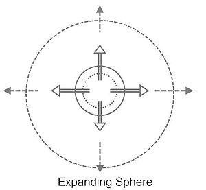 Physics of whistles - Point monopole