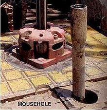 Mousehole Drilling Wikipedia