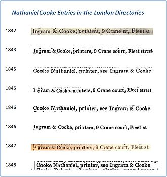 Nathaniel Cook - Nathaniel Cooke's listings in the London Directories