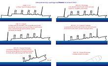 220px-Naufrage-titanic.jpg