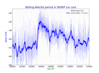 Bølling-Allerød warming - North Greenland Ice Core Project Oxygen Isotope Data.