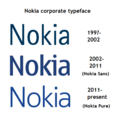 Nokia typefaces.png