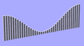 OpenSCAD Cos Function.png