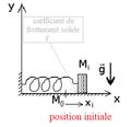 Pendule élastique horizontal.png
