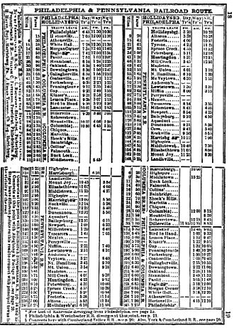 Philadelphia and Columbia Railroad - Image: Pennsylvania Railroad and Philadelphia & Columbia Railroad schedules 1851