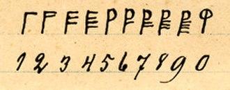 Pentimal system - Image: Pentadic Runic Numerals Edward Larsson 1885