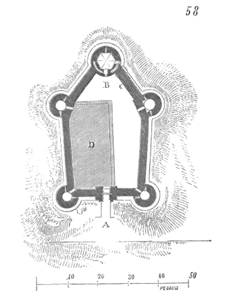Montlhéry - Plan of the present castle