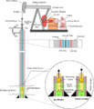 Pump Jack labelled.png