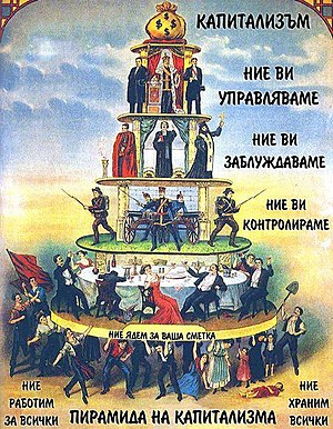 300px pyramid of capitalist system bulgarian