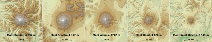 Vitesse datation Yuma