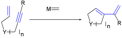 Scheme 2. Ring Closing Enyne metathesis